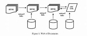international journal of web s With documents 5 web