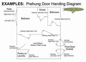 Door Swing Or Handing