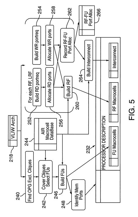 implicit instantiation of undefined template patent us6408428 automated design of processor systems using feedback from