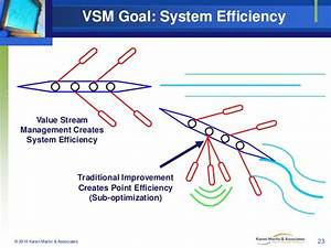 VSM Goal: System Efficiency Value