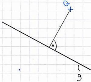 Isoelektrischen Punkt Berechnen : abstand punkt zu gerade ~ Themetempest.com Abrechnung