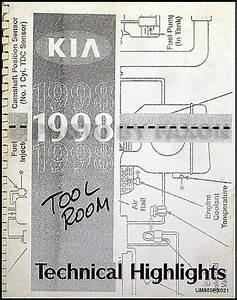 1998 Kia Sephia Electrical Troubleshooting  U0026 Vacuum Manual Preliminary