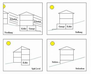 Bauen Am Hang : haus am hang planung ~ Lizthompson.info Haus und Dekorationen