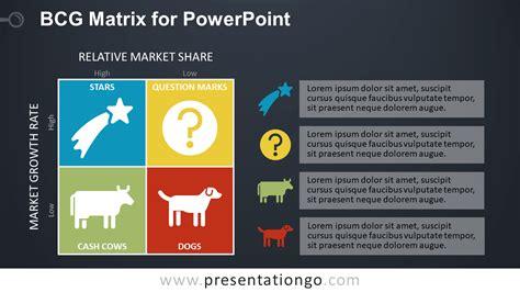 bcg matrix template bcg matrix for powerpoint presentationgo