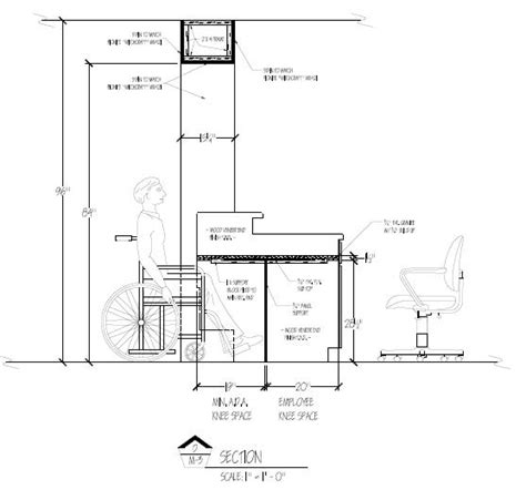 ada kitchen design guidelines residential gpn construction 3984