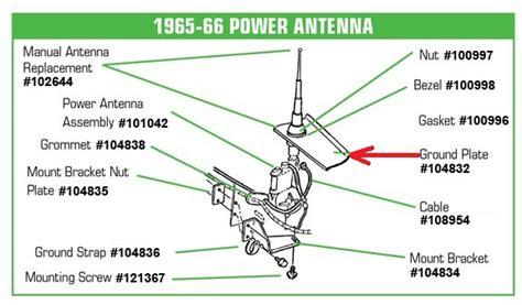 Replacing Power Antenna Ground Plane