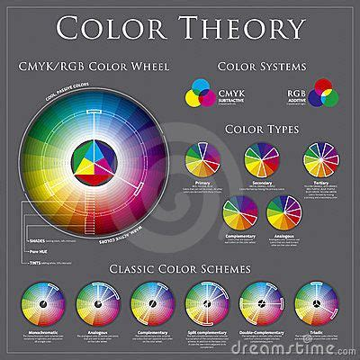 color wheel theory color wheel theory kleurencirkel colors