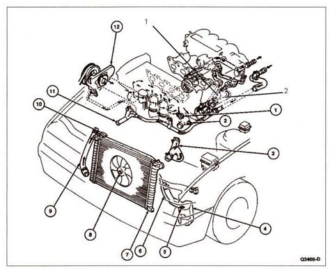 similiar 2001 jetta cooling system diagram keywords jetta cooling system diagram and 2001 vw jetta vr6 cooling system