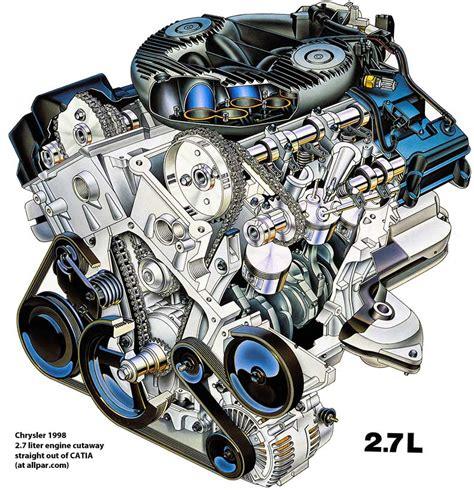 Chrysler 2 7 Water by 2001 2006 Dodge Stratus And Chrysler Sebring Sedans