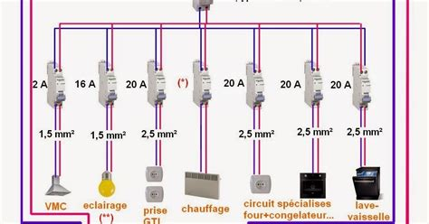 cablage salle de bain schema electrique