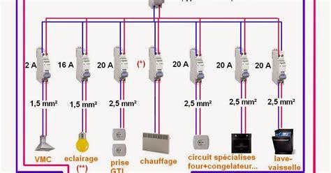 norme prise cuisine schema electrique