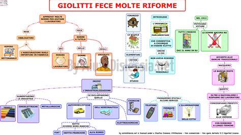 Moda Uomo Banchette Politica Interna Di Giolitti 28 Images L Italia Di