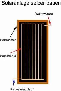 Windgenerator Selber Bauen : windgenerator bauanleitung frag den ~ Orissabook.com Haus und Dekorationen