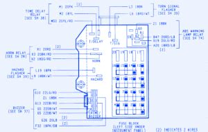 dodge dakota  engine compartment fuse boxblock circuit breaker diagram carfusebox