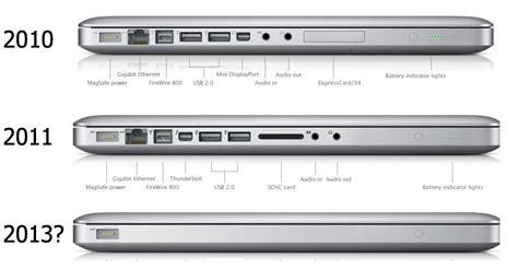 Different Kinds Of Apple's Ports Rolladen Für Schrank Office Massivholz Abbeizen Weiss Nussbaum Weiß Balkon Magnetic Schranken