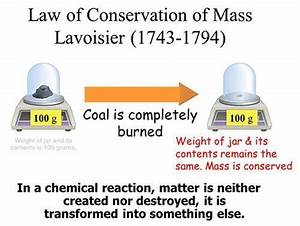 10 Major Contributions Of Antoine Lavoisier