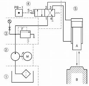 Hydraulic And Pneumatic P U0026id Diagrams And Schematics