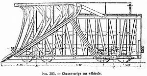 Railway Snowplow And Flanger Development