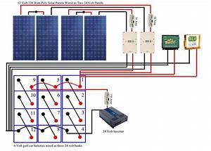 Diy Solar Panel System Wiring Diagra  U2013 Survivalkit Com