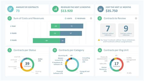 powerpoint dashboard template sales manager powerpoint dashboard slidemodel