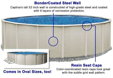 17 best ideas about above ground pool kits on in ground pool kits pool kits and