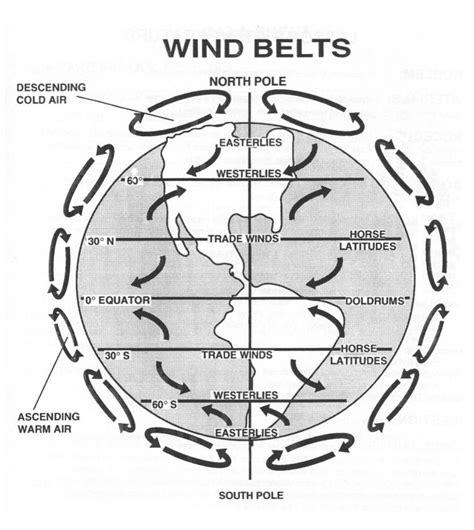worksheets global winds worksheet opossumsoft worksheets