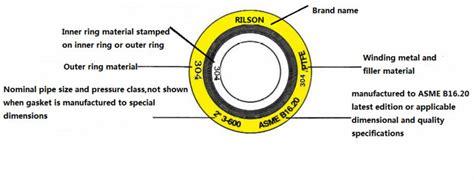 Asme B16.20 Ss304 & Graphite Flange Spiral Wound Gasket