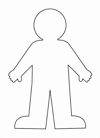 Human Template Outline Templates Sample