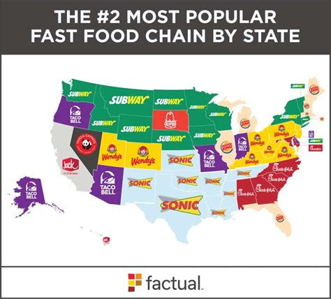 most popular cuisines company claims these fast food chains are more popular