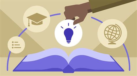 education elearning  courses classes training