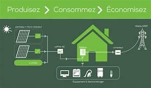 Kit Panneau Solaire Autoconsommation : autoconsommation solaire lectricit g n rale et solaire ~ Premium-room.com Idées de Décoration