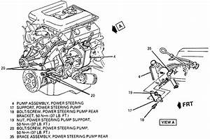 How Do You Release The Power Steering Pump  To Expose The