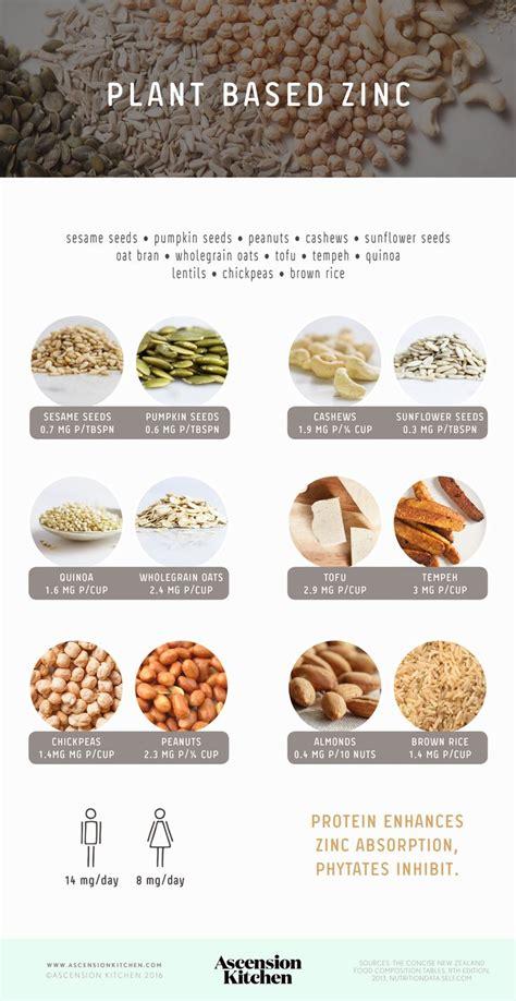 cuisine zinc 25 bästa zinc foods idéerna på vitaminer och adhd