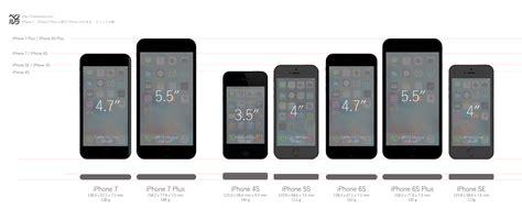 iphone sizes iphone 7 iphone 7 plus と歴代の iphone シリーズの大きさを比較してみた
