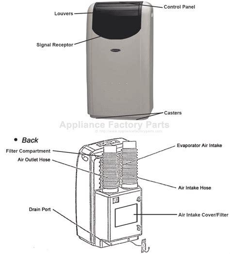soleusair lx parts air conditioners