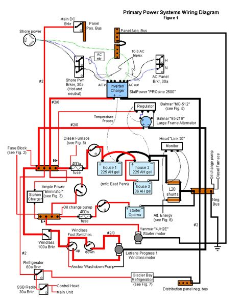 Boat Electronic Wiring Diagram by When Adding An Inverter To An Aluminum Hull House Boat In