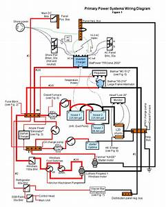 Electrical Main System