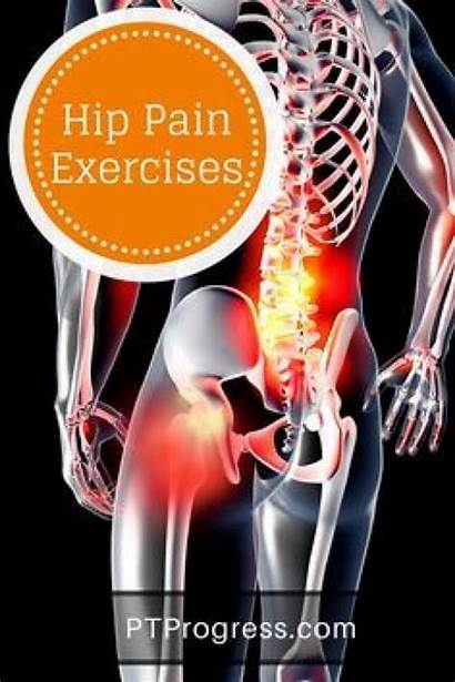 Hip Pain Exercises Flexor Stretches Causes Hurts