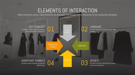 symbolic interaction theory  fashion case study paul
