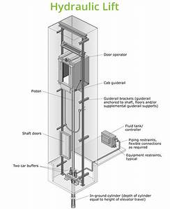 Wiring Diagram Hydraulic Lift