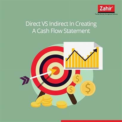 Indirect Direct Cash Flow Statement Creating