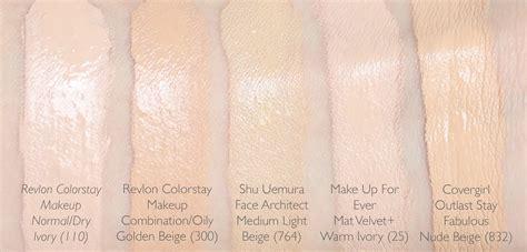 Daftar Harga Make Up Merk Mac harga make up revlon lengkap saubhaya makeup