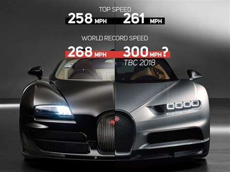 How Fast Is The Bugatti Chiron how fast does a bugatti go venue cars