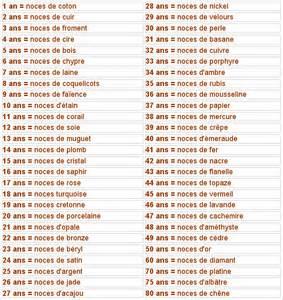 noces publish 16 wsource - Anniversaire De Mariage Noce