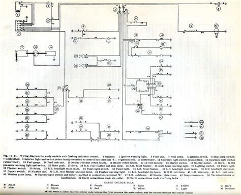 Morri Minor Wiring Diagram by Morris Minor 1000 Wiring Diagram 32 Wiring Diagram