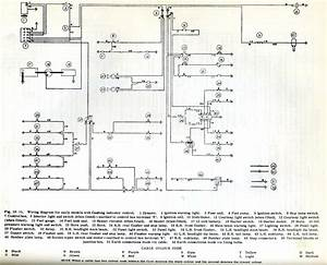 Morris Minor 1000 Wiring Diagram   32 Wiring Diagram