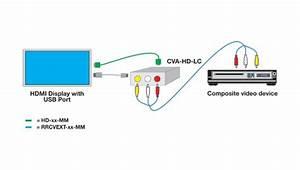 Composite Rca Hdmi Converter Analog Digital Video Audio