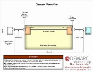 Demarc Extension Nationwide