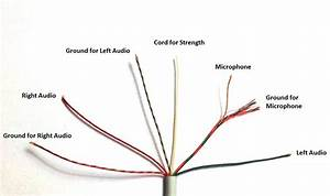 3 5 Mm Audio Cable Wiring Diagram