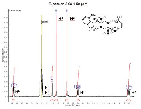Reading Proton Nmr by Journal Articles Made Easy Product Herbicide